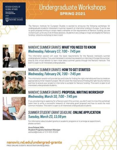 Ugrad Workshops Spring 2021